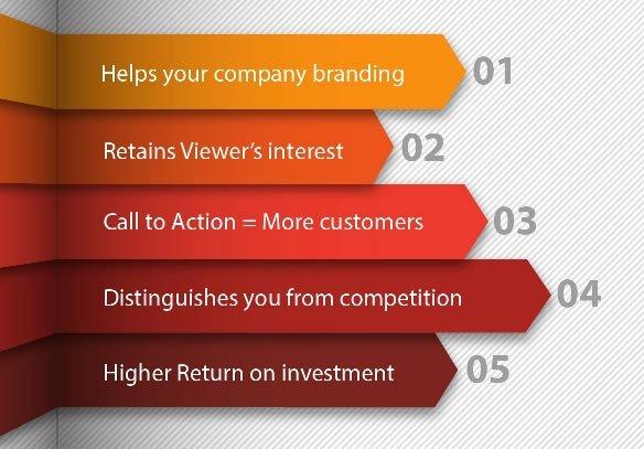 website-benefits